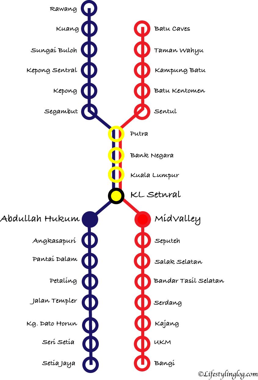 KTMコミューターの路線図