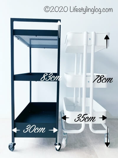 IKEAのNISSAFORS(ニッサフォース)とRÅSKOG(ロースコグ)の寸法比較(高さ&奥行き)